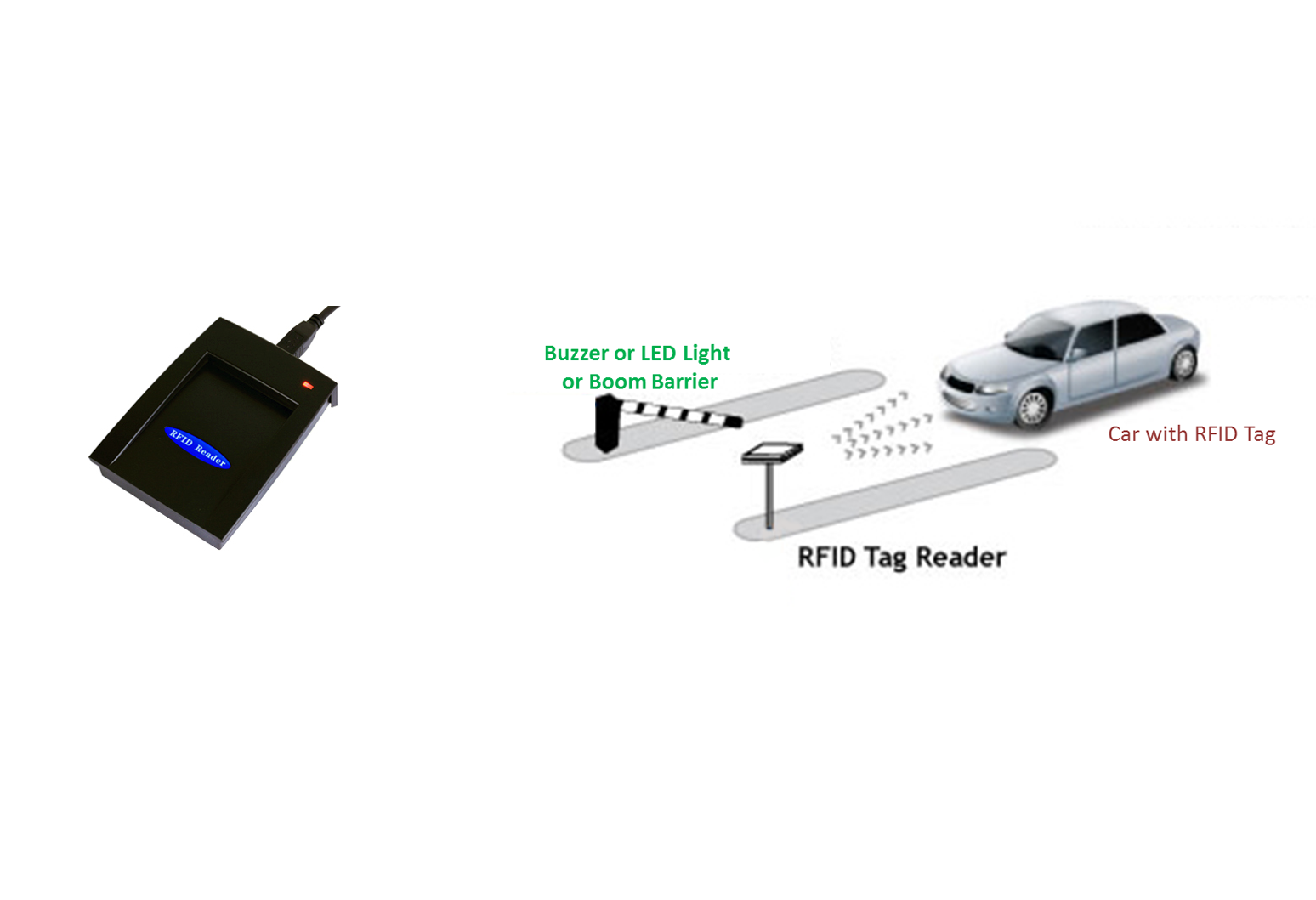 RFID Stickers on vehicles